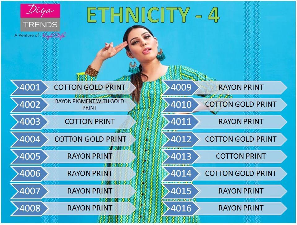 Diya Trends Ethnicity Vol 4 (23)
